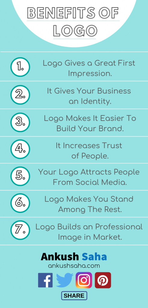 best benefits to make a logo for website