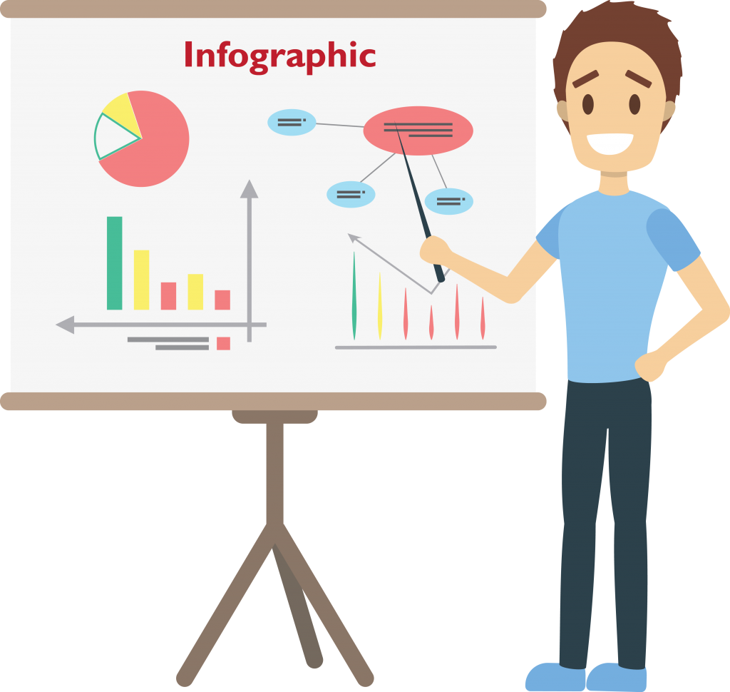 Create An Infographics For Free